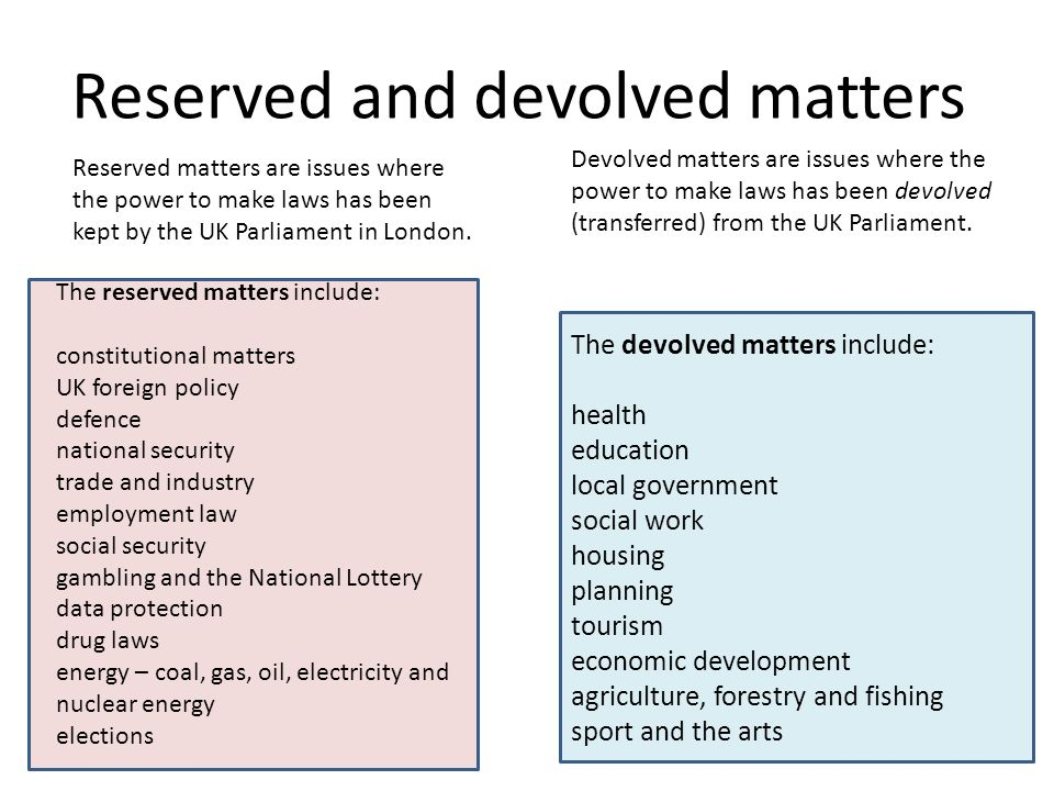 Reserved and devolved matters