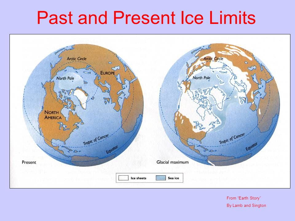 Past and Present Ice Limits