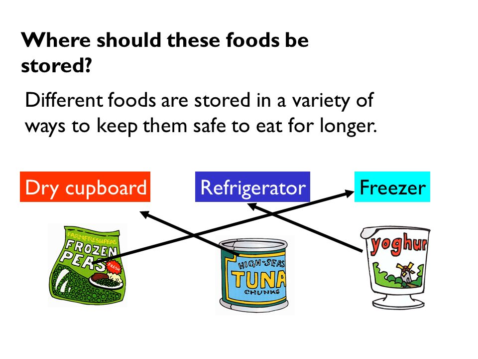 Where should these foods be stored
