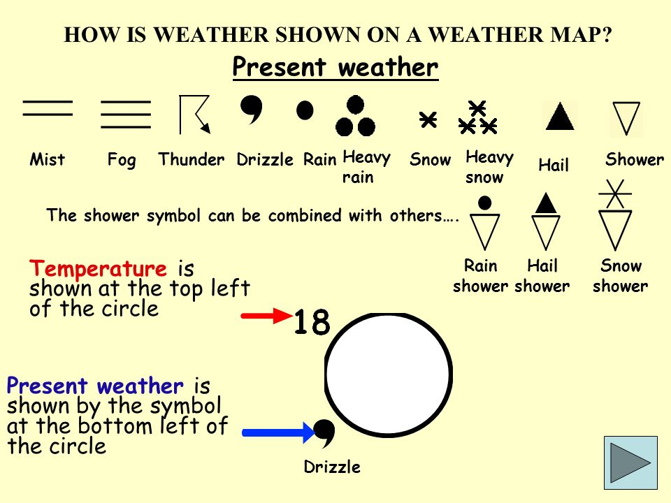 HOW IS WEATHER SHOWN ON A WEATHER MAP