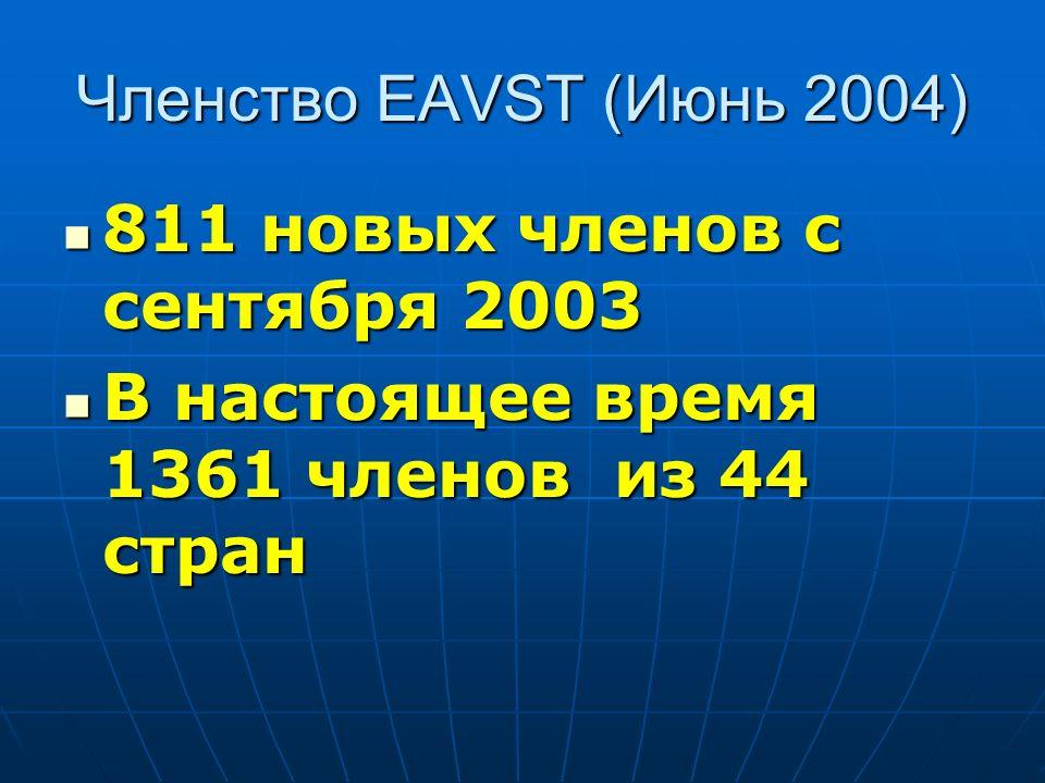 Членство EAVST (Июнь 2004) 811 новых членов с сентября 2003.