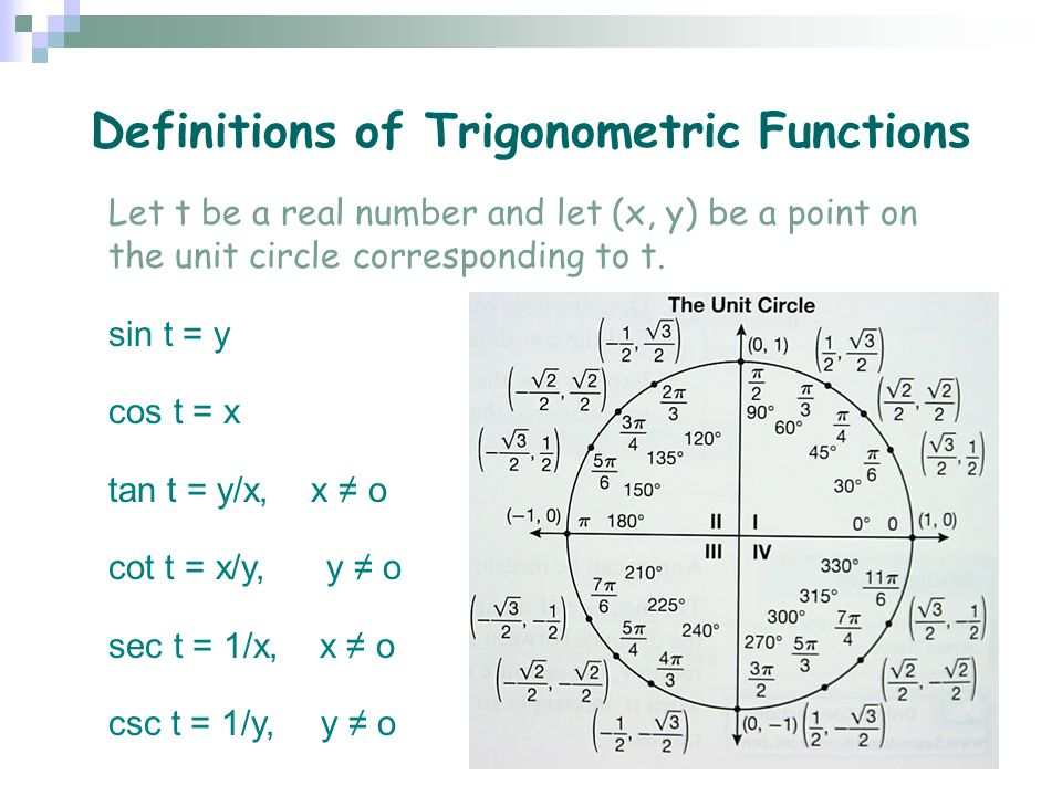 trigonometric functions The functions are usually abbreviated: sine (sin), cosine (cos), tangent (tan) cosecant (csc), secant (sec), and cotangent (cot) it is often simpler to memorize the the trig functions in terms of only sine and cosine.
