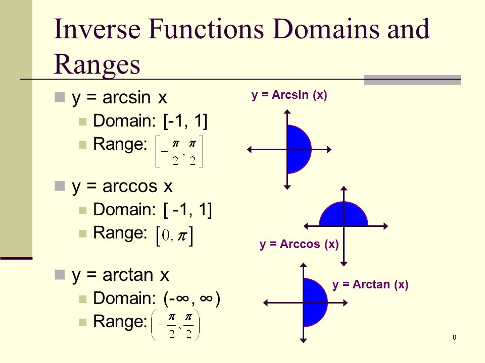 Trig/Precalc Chapter 4.7 Inverse trig functions - ppt ...