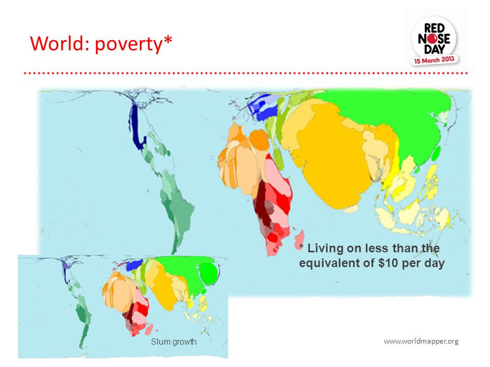 World: poverty* * Living on less than the equivalent of $10 per day