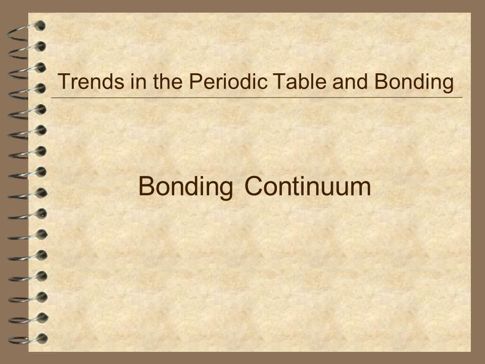Trends in the Periodic Table and Bonding