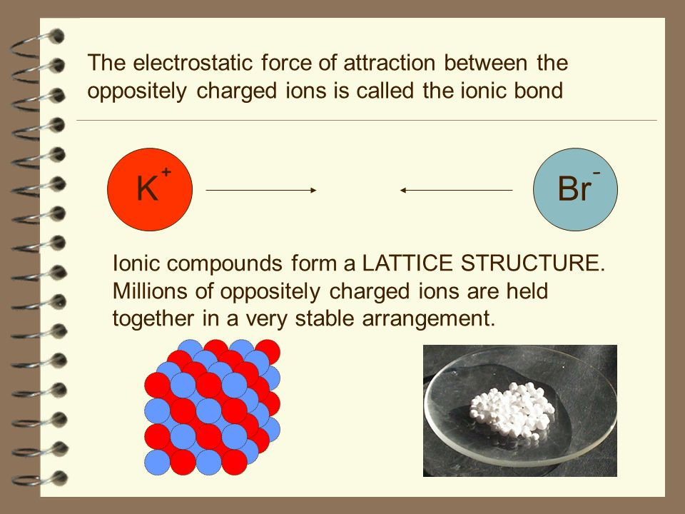 The electrostatic force of attraction between the oppositely charged ions is called the ionic bond