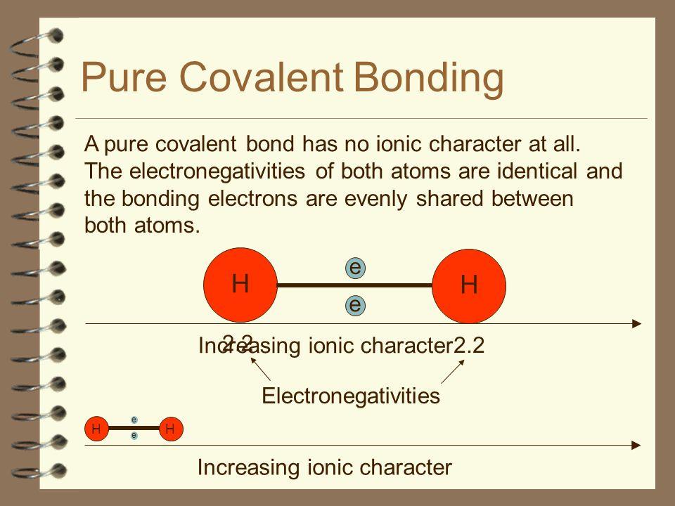Pure Covalent Bonding H