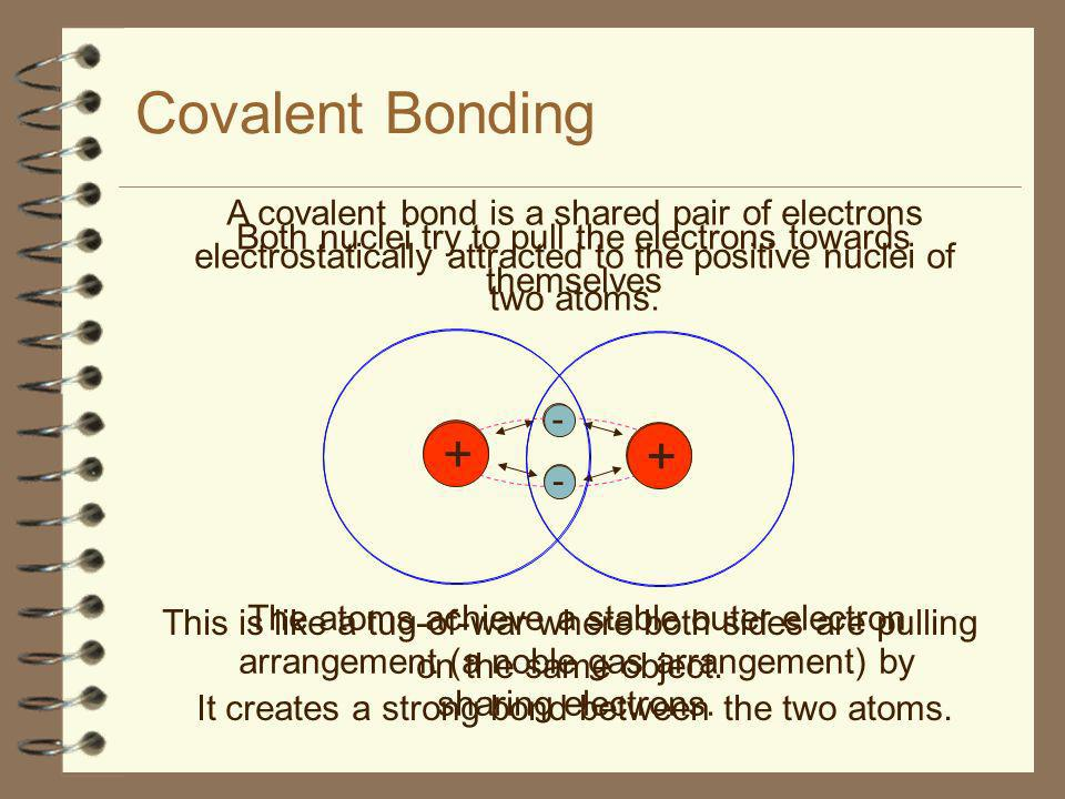 Covalent Bonding A covalent bond is a shared pair of electrons electrostatically attracted to the positive nuclei of two atoms.