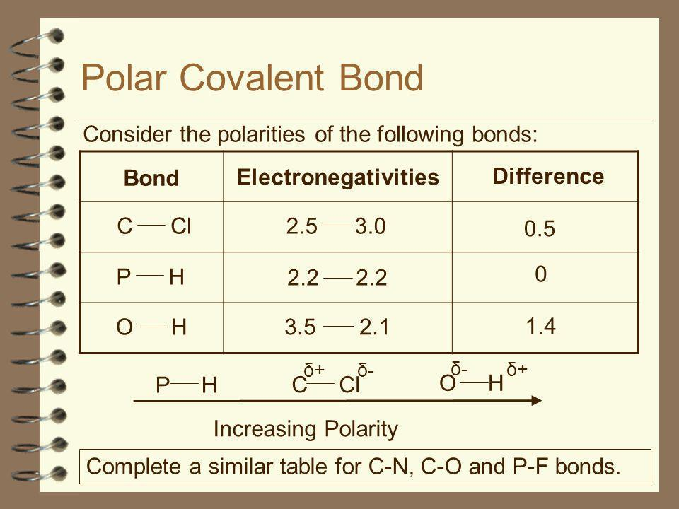 Polar Covalent Bond Consider the polarities of the following bonds: