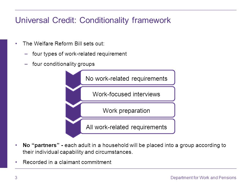 Universal Credit: Conditionality framework
