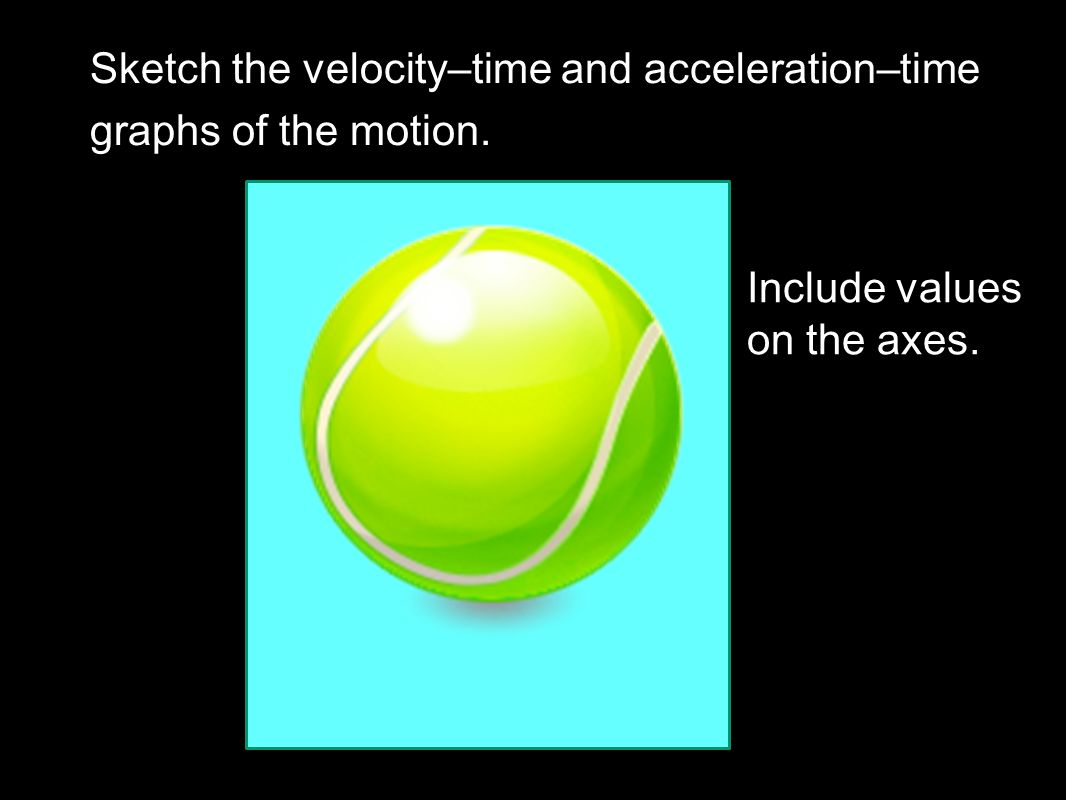 Sketch the velocity–time and acceleration–time graphs of the motion.