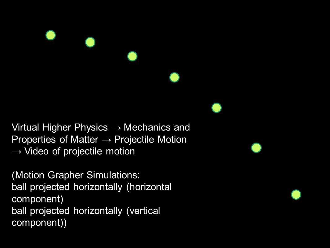 Virtual Higher Physics → Mechanics and