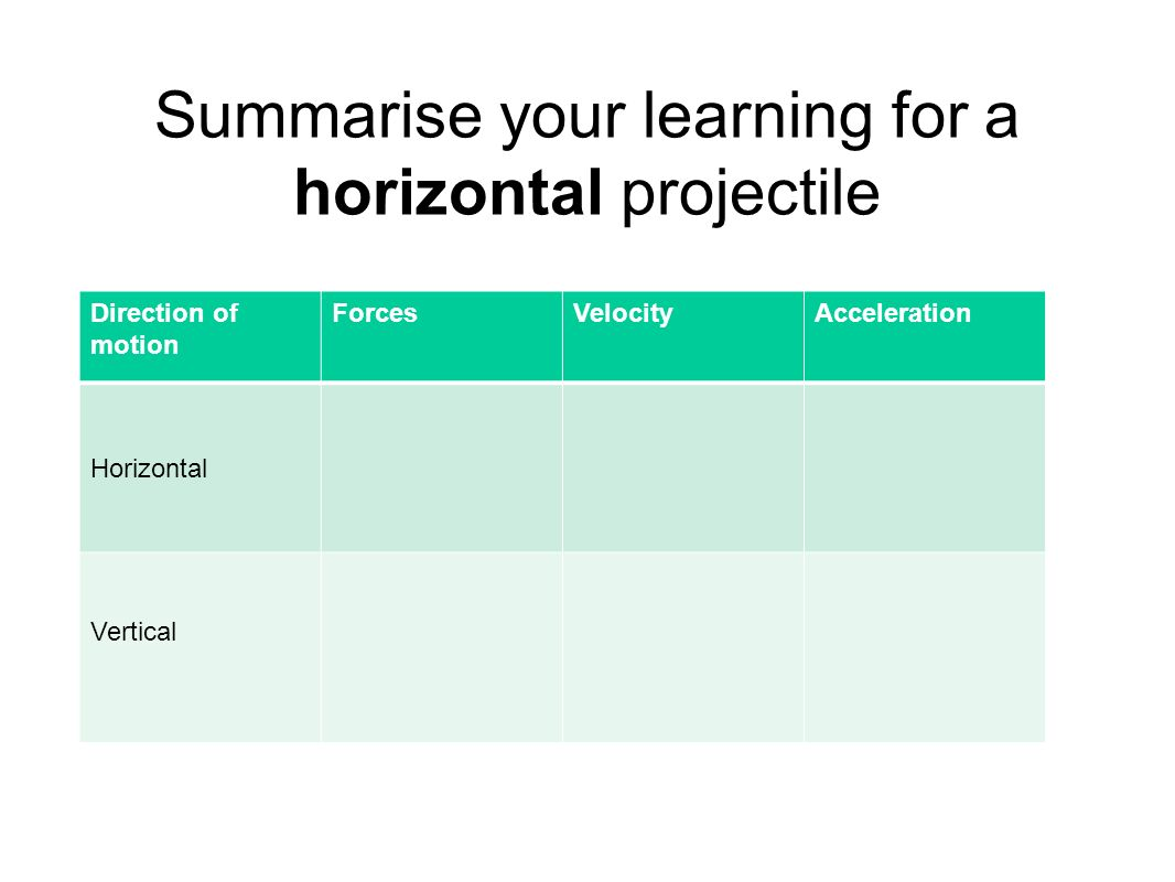 Summarise your learning for a horizontal projectile