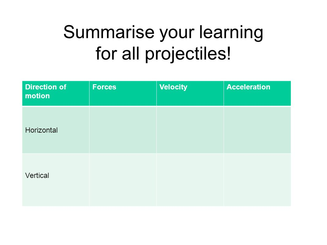 Summarise your learning for all projectiles!