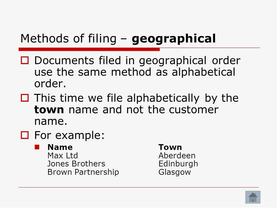 Methods of filing – geographical