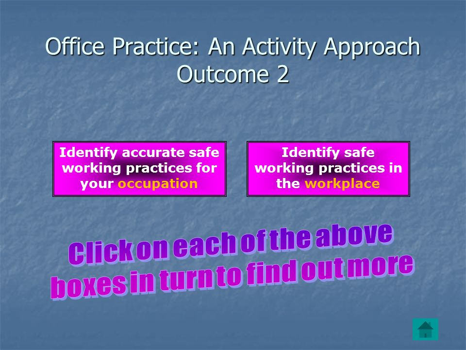 Office Practice: An Activity Approach Outcome 2