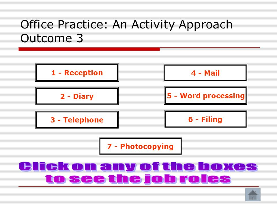 Office Practice: An Activity Approach Outcome 3