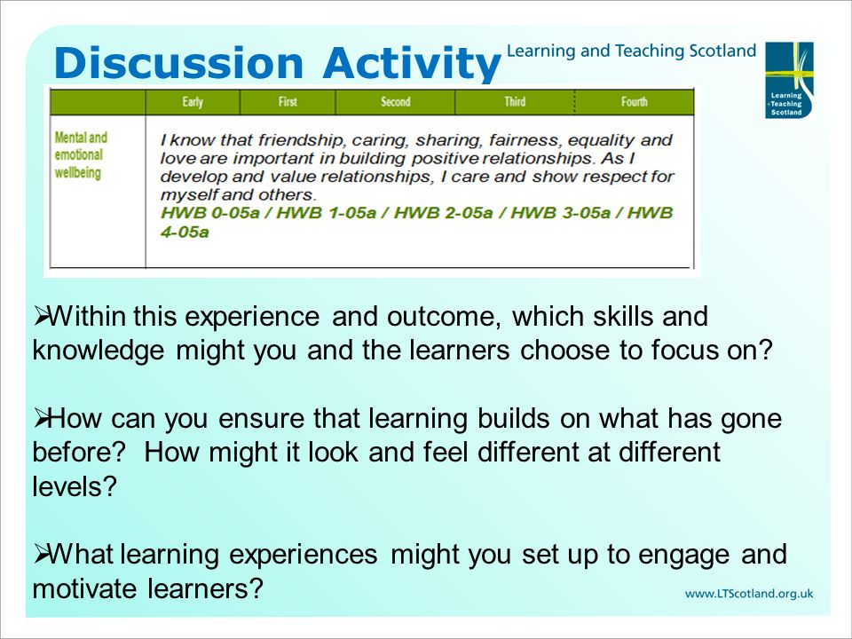 Discussion Activity Within this experience and outcome, which skills and knowledge might you and the learners choose to focus on