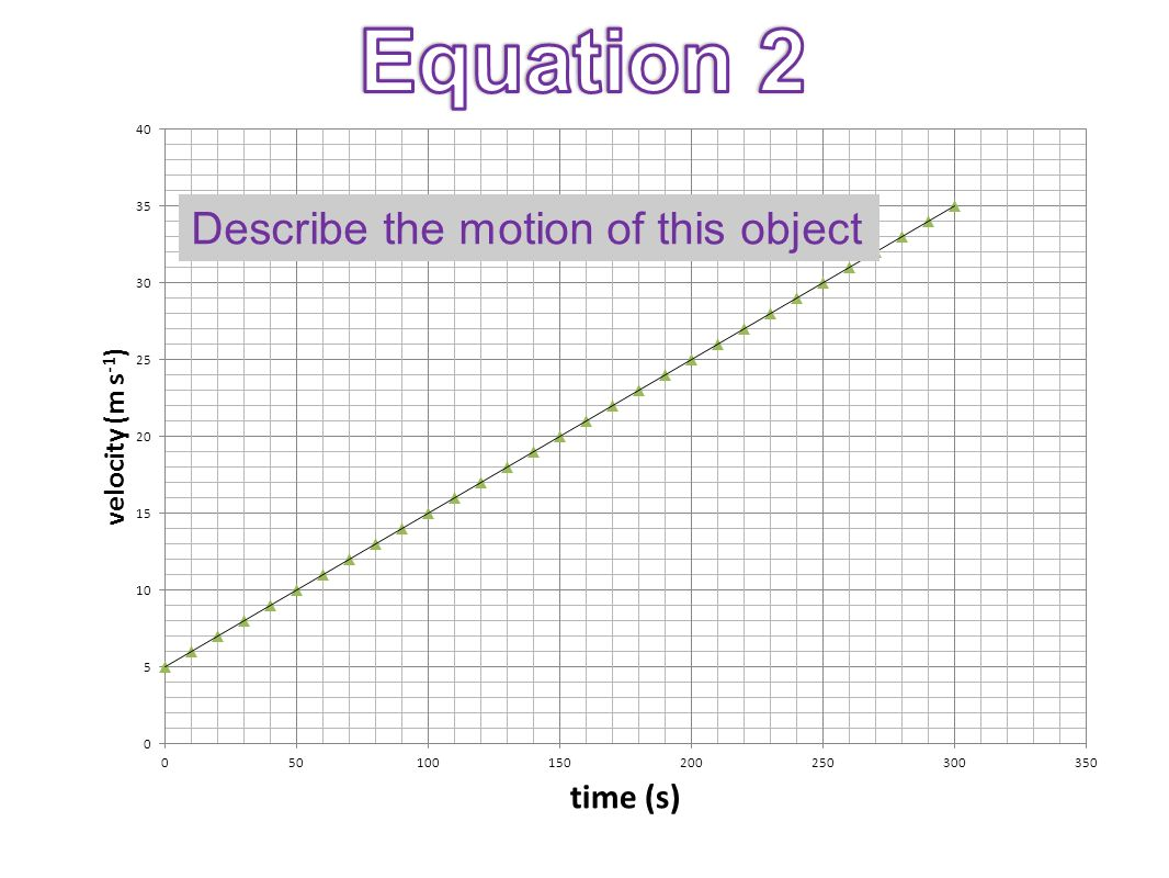 Equation 2 Describe the motion of this object