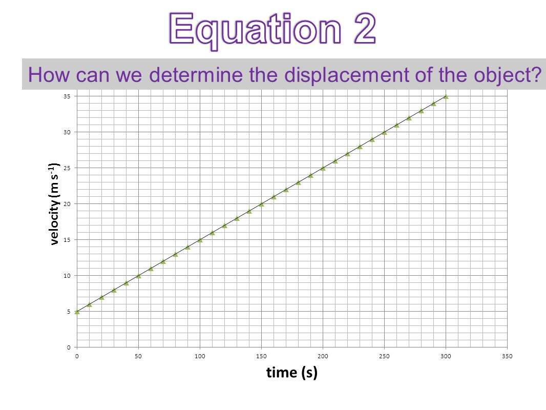 how to find displacement equation