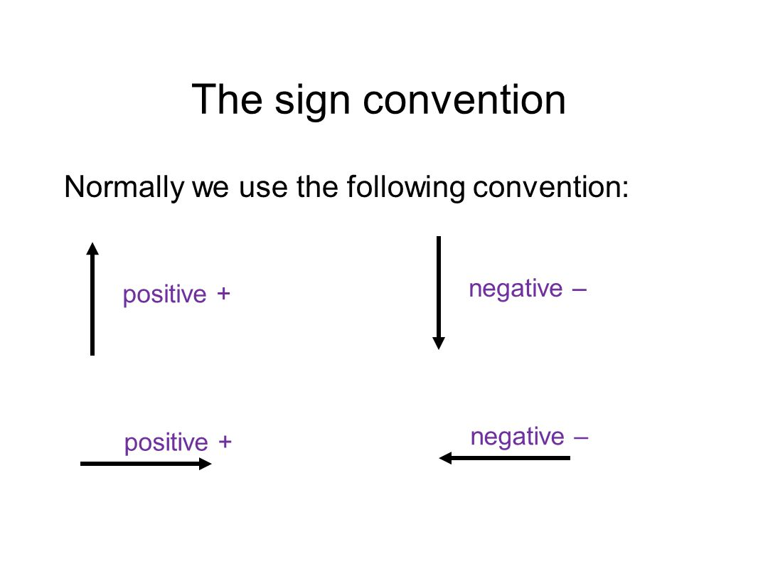 The sign convention Normally we use the following convention: