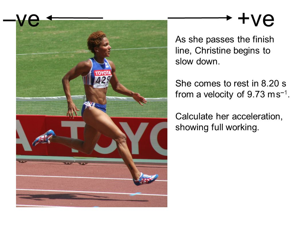 –ve +ve As she passes the finish line, Christine begins to slow down.