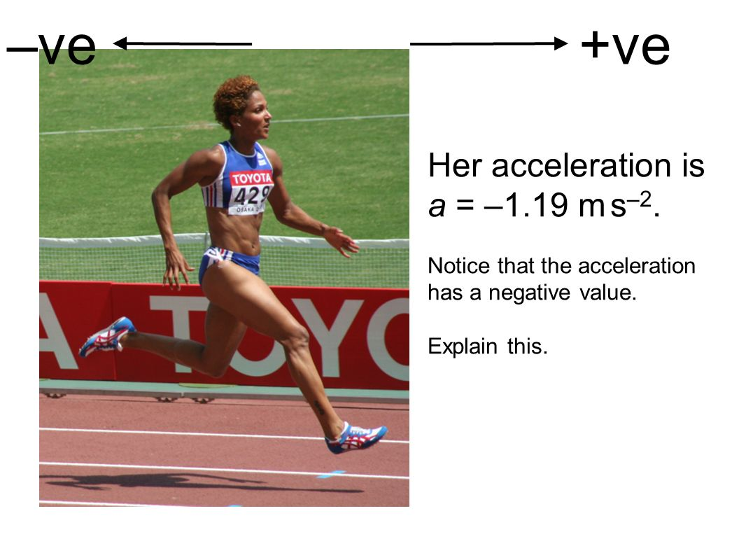 –ve +ve Her acceleration is a = –1.19 m s–2.