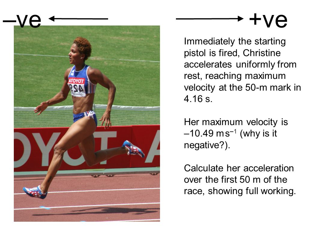 –ve +ve. Immediately the starting pistol is fired, Christine accelerates uniformly from rest, reaching maximum velocity at the 50-m mark in 4.16 s.