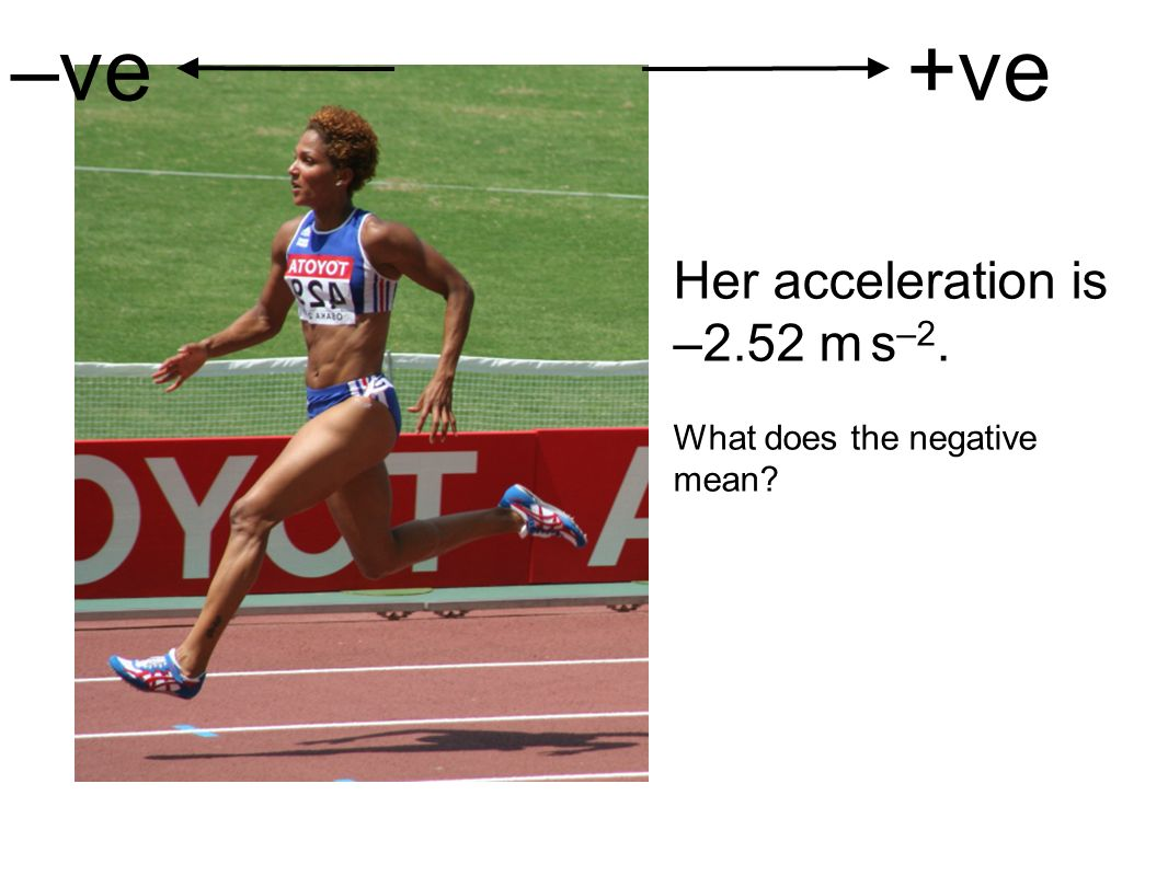 –ve +ve Her acceleration is –2.52 m s–2. What does the negative mean