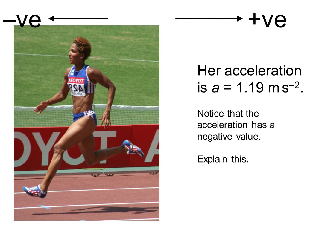 –ve +ve Her acceleration is a = 1.19 m s–2.