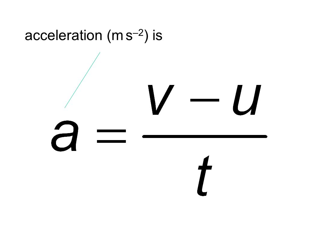 acceleration (m s–2) is