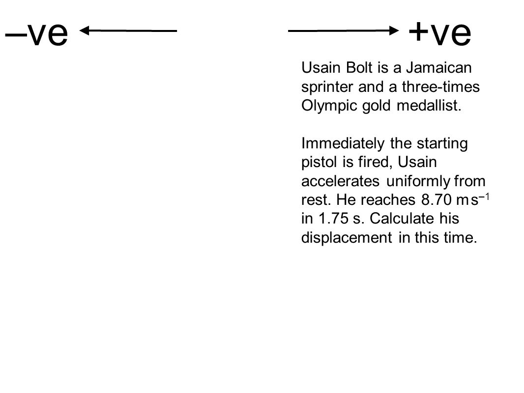 –ve +ve. Usain Bolt is a Jamaican sprinter and a three-times Olympic gold medallist.