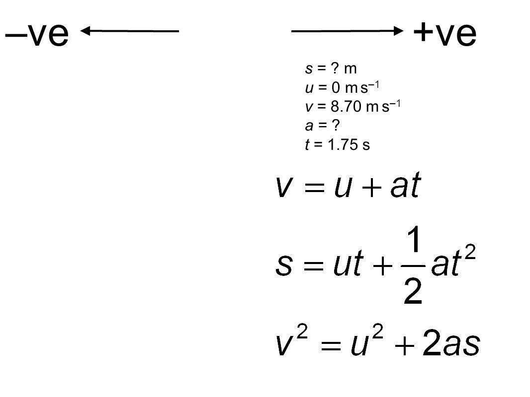 –ve +ve s = m u = 0 m s–1 v = 8.70 m s–1 a = t = 1.75 s