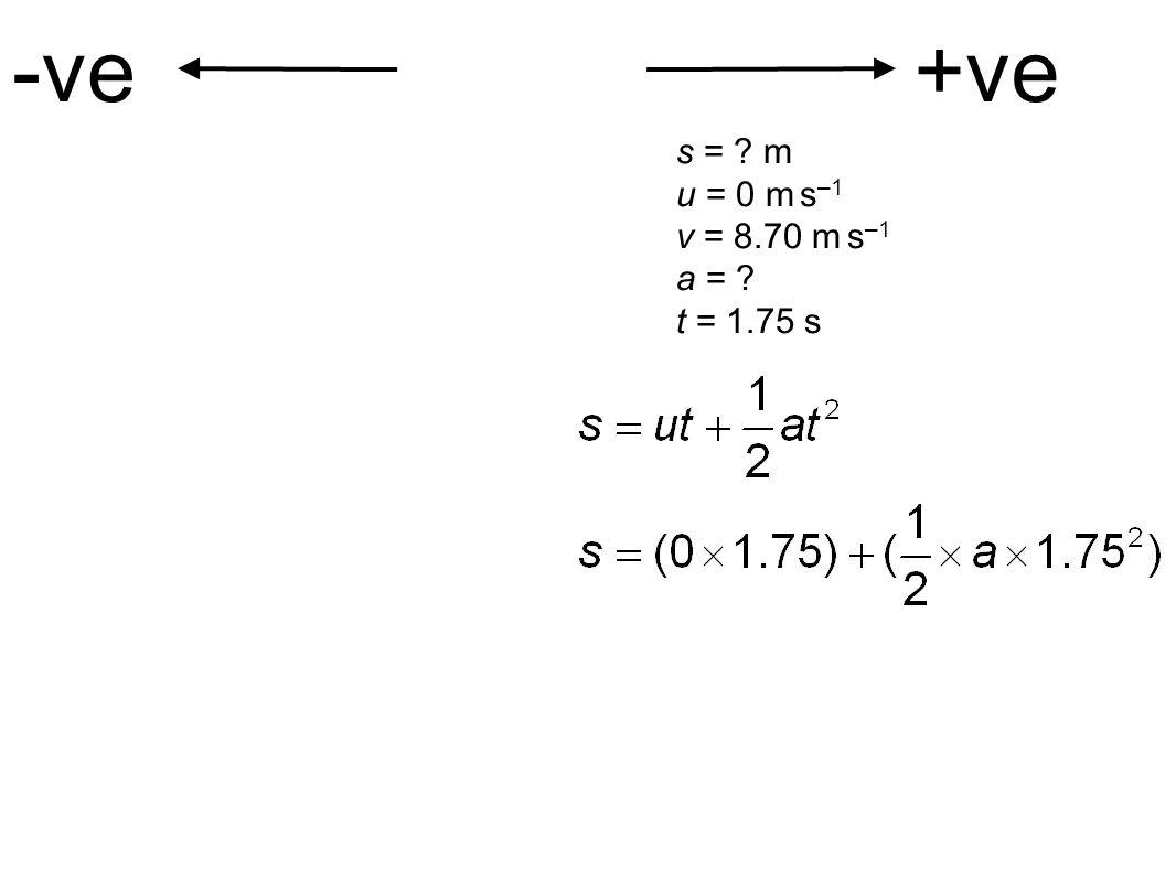 -ve +ve s = m u = 0 m s–1 v = 8.70 m s–1 a = t = 1.75 s