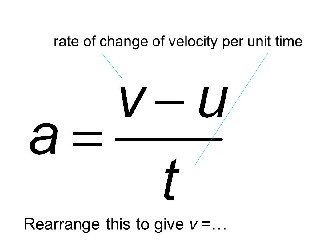 Rearrange this to give v =…