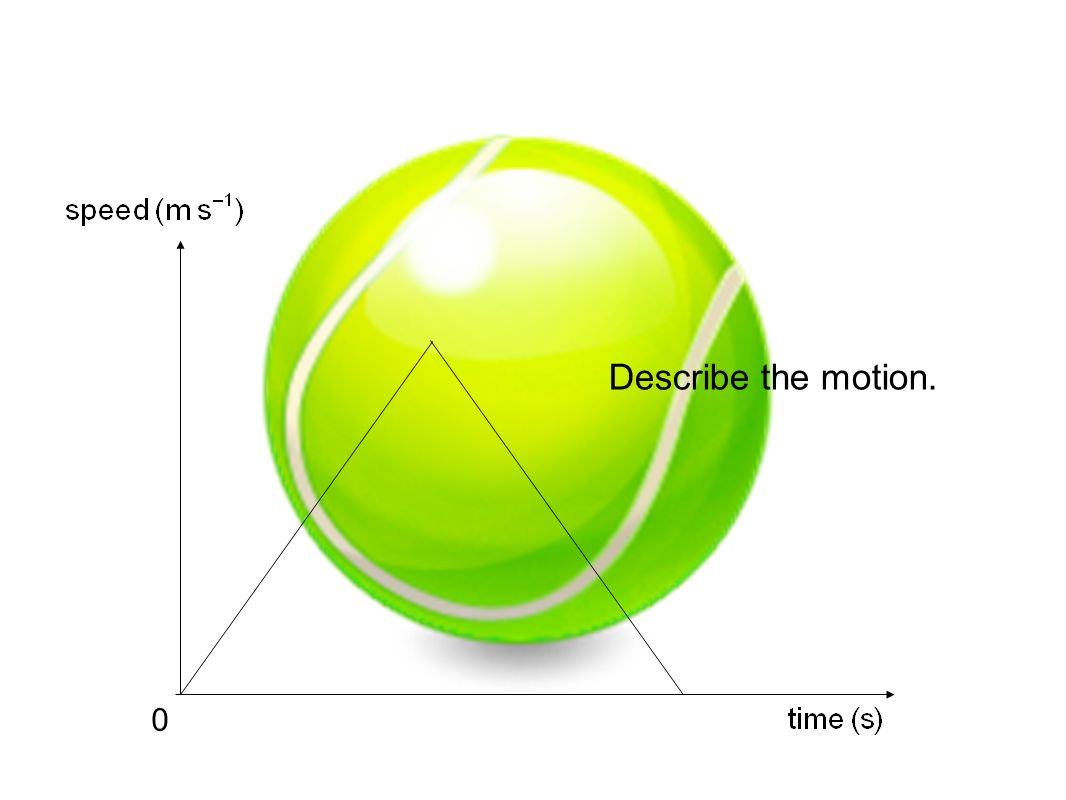 Describe the motion.