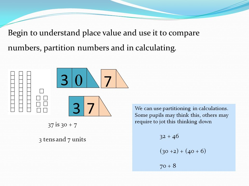Begin to understand place value and use it to compare numbers, partition numbers and in calculating.