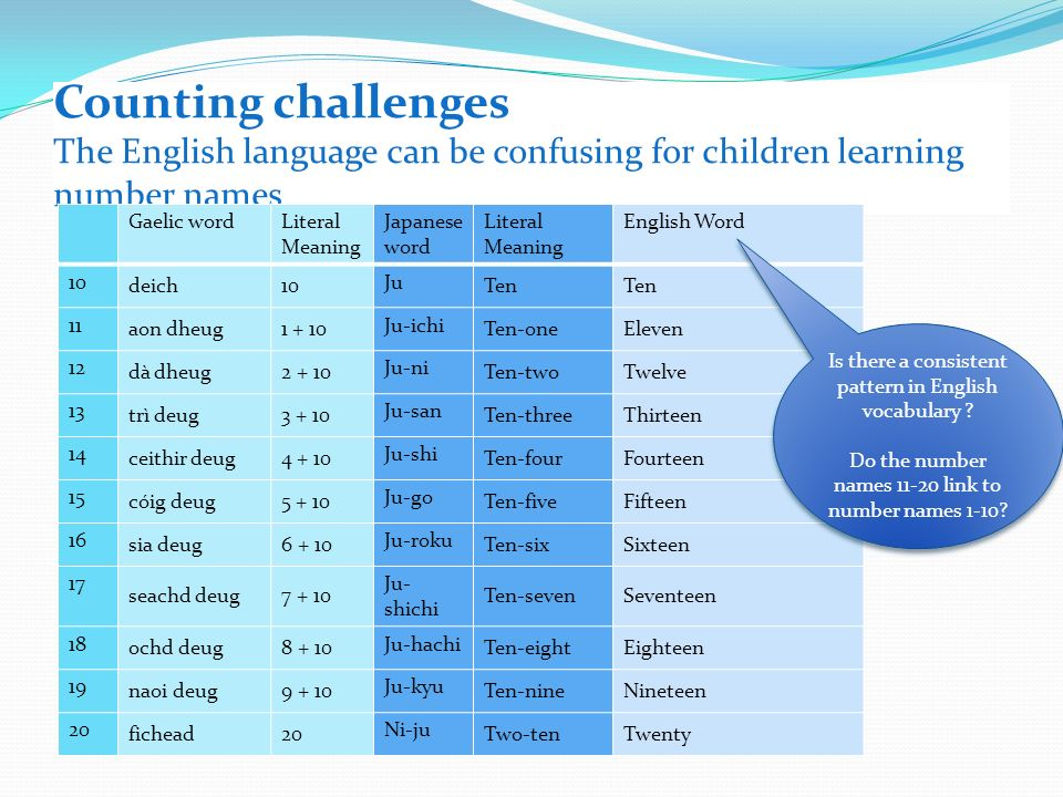 Counting challenges The English language can be confusing for children learning number names