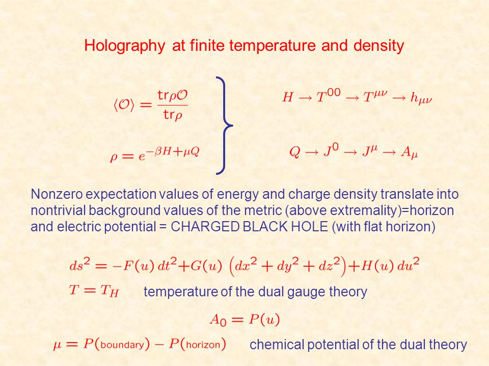 Holography at finite temperature and density