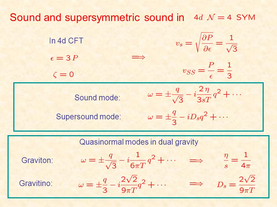 Sound and supersymmetric sound in