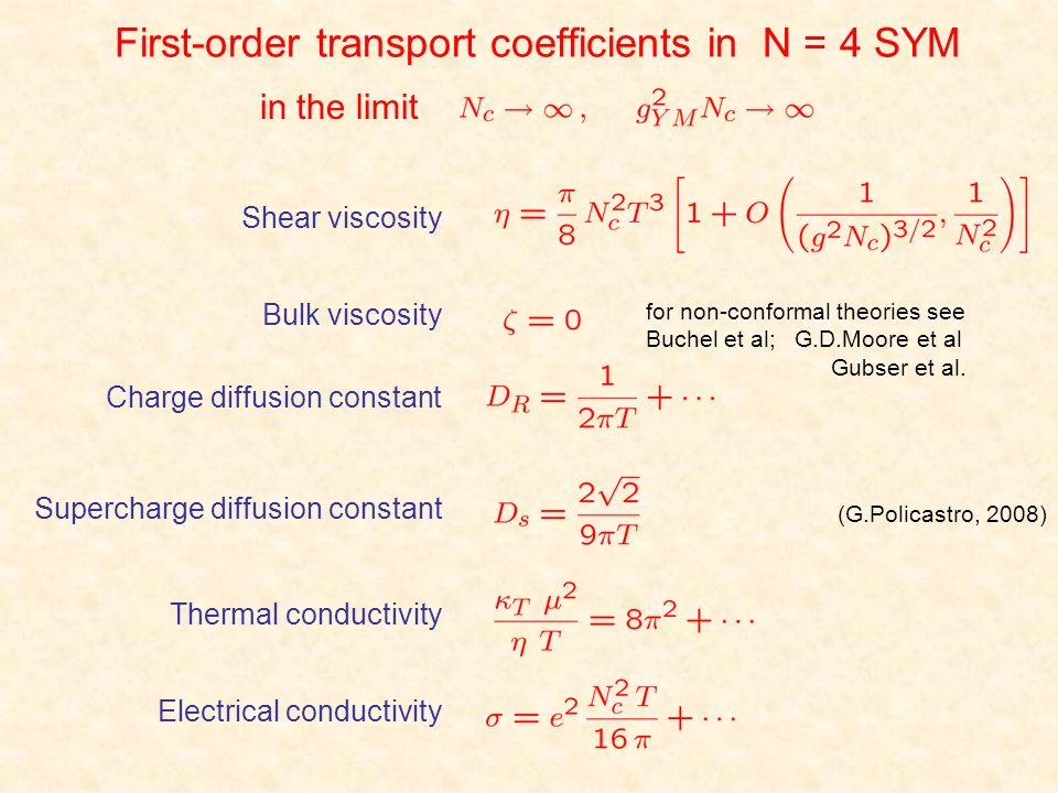 First-order transport coefficients in N = 4 SYM