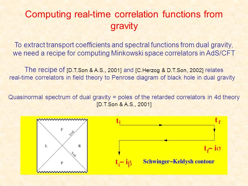 Computing real-time correlation functions from gravity