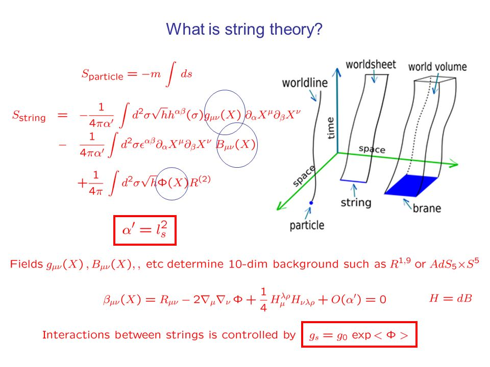 What is string theory