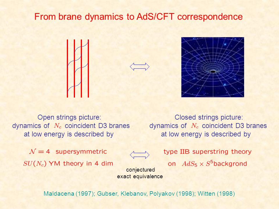 From brane dynamics to AdS/CFT correspondence