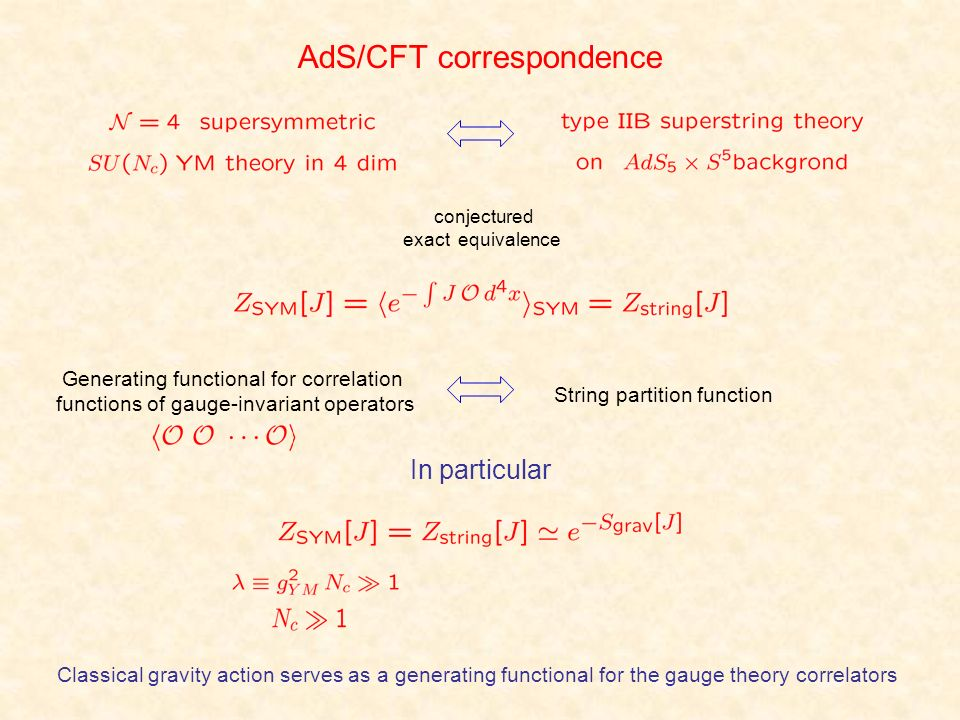 AdS/CFT correspondence