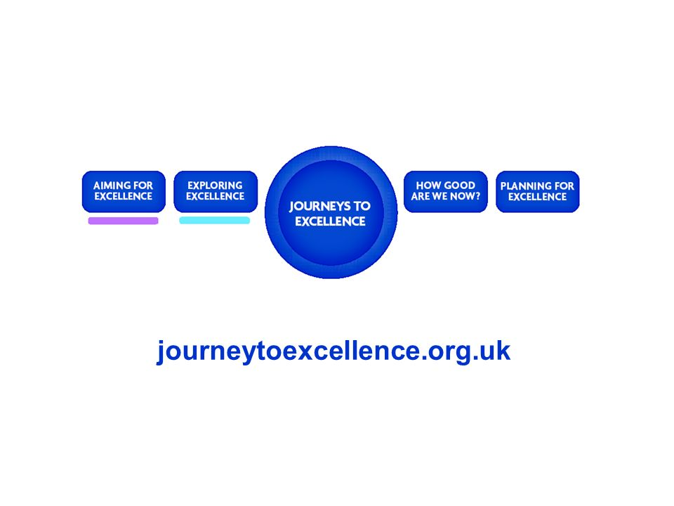 journeytoexcellence.org.uk How good is our school :