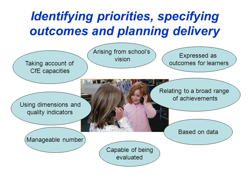 Identifying priorities, specifying outcomes and planning delivery