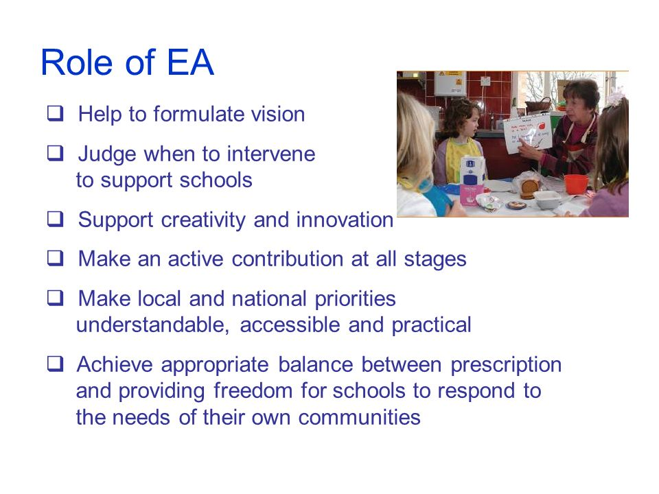Role of EA Help to formulate vision
