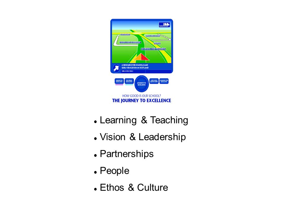Learning & Teaching Vision & Leadership Partnerships People Ethos & Culture