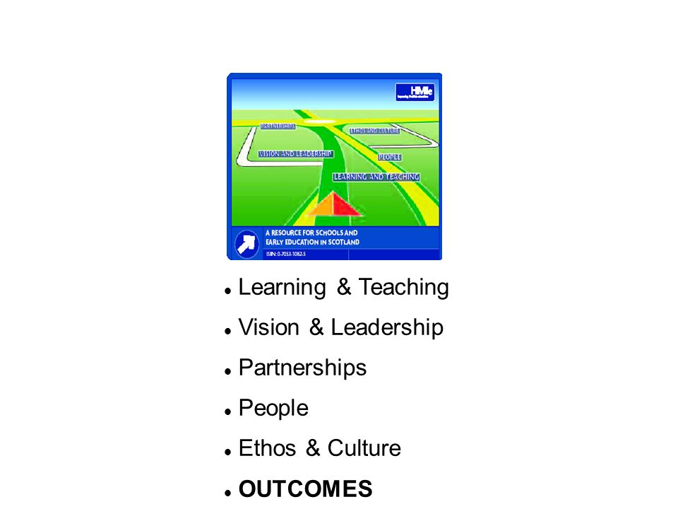 Learning & Teaching Vision & Leadership Partnerships People Ethos & Culture OUTCOMES